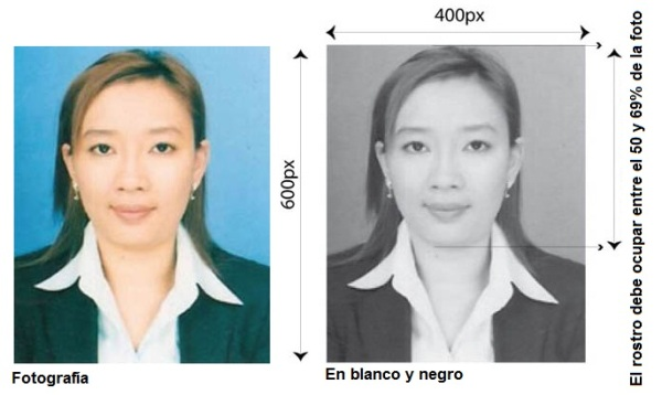 Foto correcta para visa electrónica camboyana2